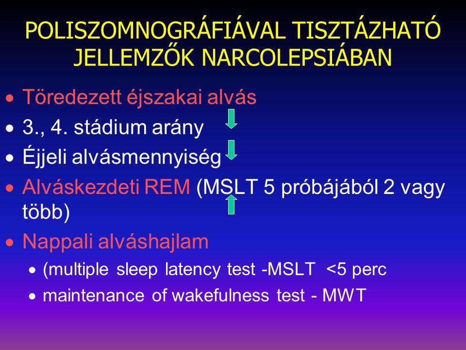 Diagnosztikai szempontok Nappali aluszékonyság panasza: Epworth skála Cataplexia társul: narcolepsia (tüneti?) Aluszékonyság igazolt, önálló: belgyógy