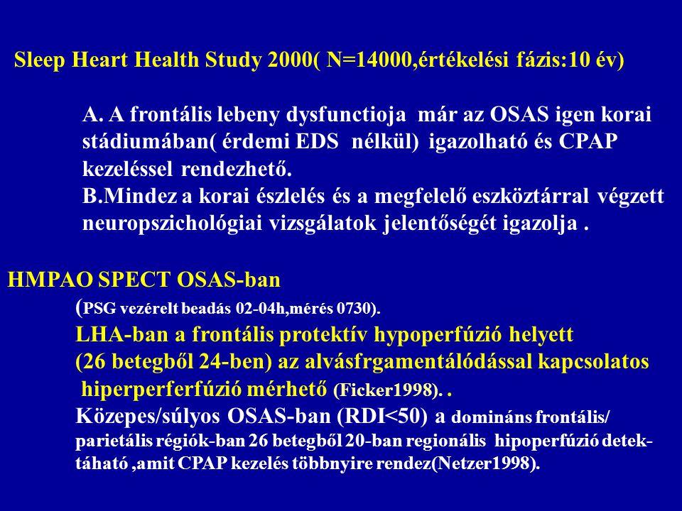 Sleep Heart Health Study 2000( N=14000,értékelési fázis:10 év) A. A frontális lebeny dysfunctioja már az OSAS igen korai stádiumában( érdemi EDS nélkü