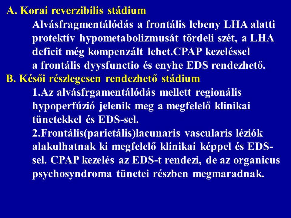 A. Korai reverzibilis stádium Alvásfragmentálódás a frontális lebeny LHA alatti protektív hypometabolizmusát tördeli szét, a LHA deficit még kompenzál