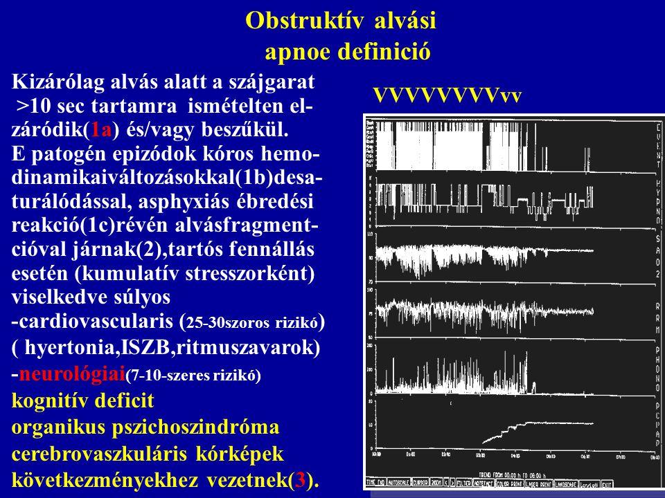 Obstruktív alvási apnoe definició VVVVVVVVvv Kizárólag alvás alatt a szájgarat >10 sec tartamra ismételten el- záródik(1a) és/vagy beszűkül. E patogén