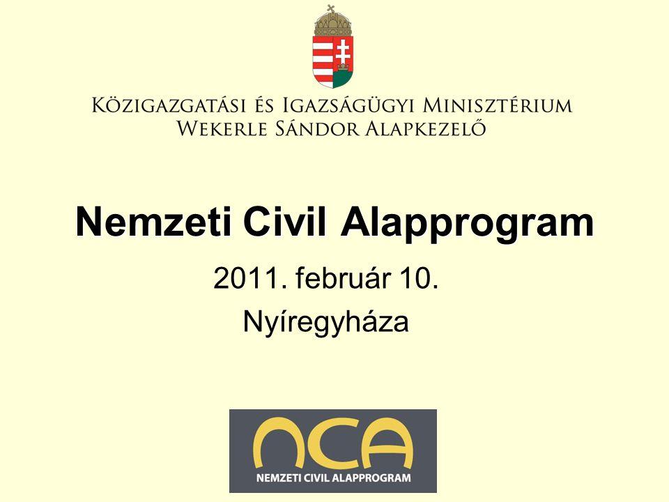 2011. január 27. Nemzeti Civil Alapprogram 2011. február 10. Nyíregyháza