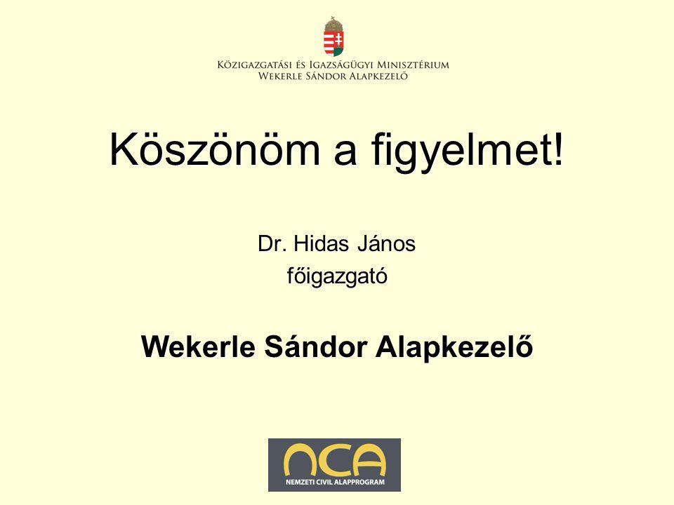 Köszönöm a figyelmet! Dr. Hidas János főigazgató Wekerle Sándor Alapkezelő