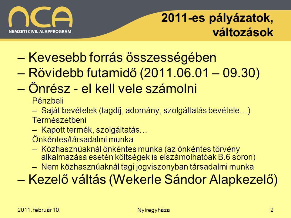 2011-es pályázatok, változások –Kevesebb forrás összességében –Rövidebb futamidő (2011.06.01 – 09.30) –Önrész - el kell vele számolni Pénzbeli –Saját bevételek (tagdíj, adomány, szolgáltatás bevétele…) Természetbeni –Kapott termék, szolgáltatás… Önkéntes/társadalmi munka –Közhasznúaknál önkéntes munka (az önkéntes törvény alkalmazása esetén költségek is elszámolhatóak B.6 soron) –Nem közhasznúaknál tagi jogviszonyban társadalmi munka –Kezelő váltás (Wekerle Sándor Alapkezelő) 2011.