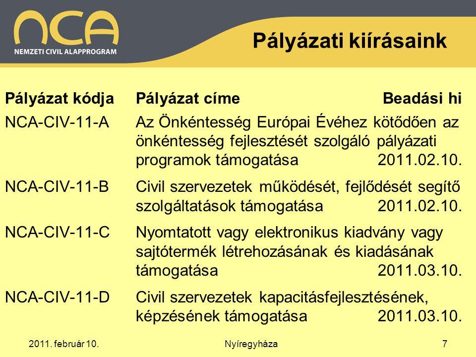 Pályázati kiírásaink Pályázat kódjaPályázat címeBeadási hi NCA-CIV-11-AAz Önkéntesség Európai Évéhez kötődően az önkéntesség fejlesztését szolgáló pál