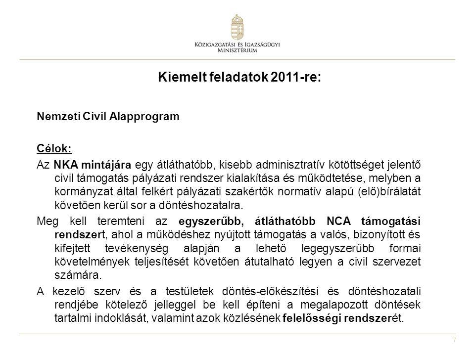 7 Kiemelt feladatok 2011-re: Nemzeti Civil Alapprogram Célok: Az NKA mintájára egy átláthatóbb, kisebb adminisztratív kötöttséget jelentő civil támogatás pályázati rendszer kialakítása és működtetése, melyben a kormányzat által felkért pályázati szakértők normatív alapú (elő)bírálatát követően kerül sor a döntéshozatalra.