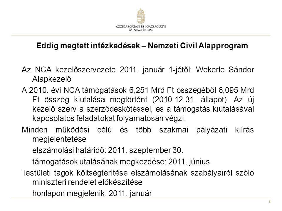 8 Eddig megtett intézkedések – Nemzeti Civil Alapprogram Az NCA kezelőszervezete 2011.