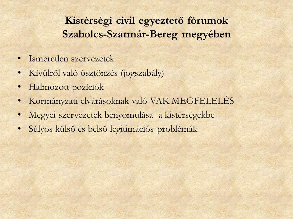 Kistérségi civil egyeztető fórumok Szabolcs-Szatmár-Bereg megyében Ismeretlen szervezetek Kívülről való ösztönzés (jogszabály) Halmozott pozíciók Kormányzati elvárásoknak való VAK MEGFELELÉS Megyei szervezetek benyomulása a kistérségekbe Súlyos külső és belső legitimációs problémák