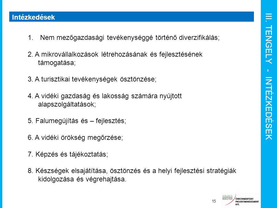 III. TENGELY - INTÉZKEDÉSEK Intézkedések 15 1. Nem mezőgazdasági tevékenységgé történő diverzifikálás; 2. A mikrovállalkozások létrehozásának és fejle