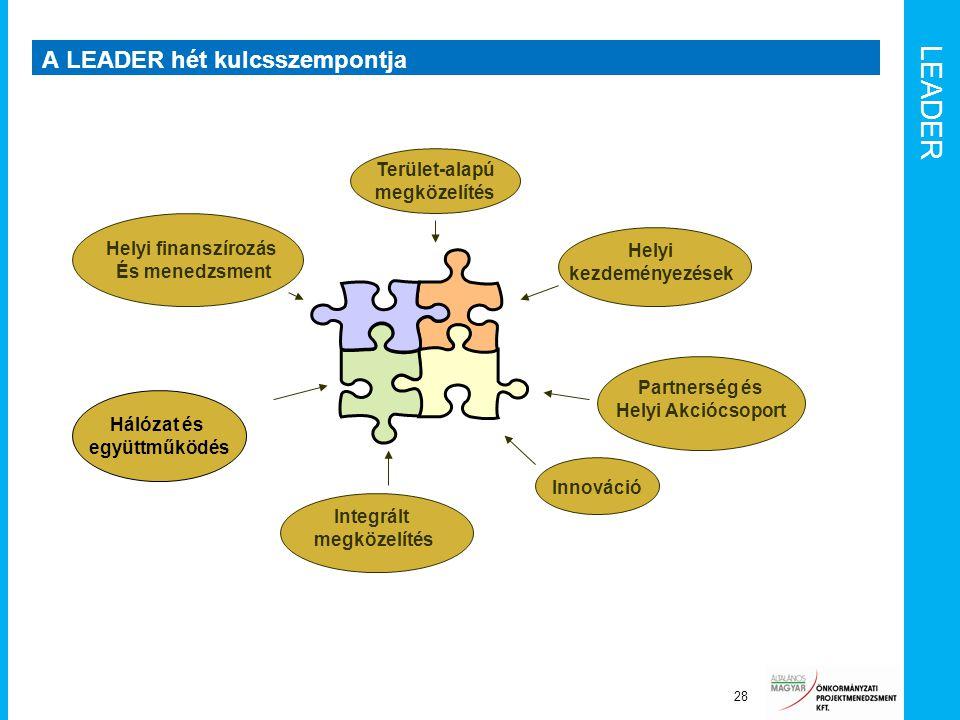 LEADER A LEADER hét kulcsszempontja 28 Terület-alapú megközelítés Helyi kezdeményezések Partnerség és Helyi Akciócsoport Innováció Integrált megközelí