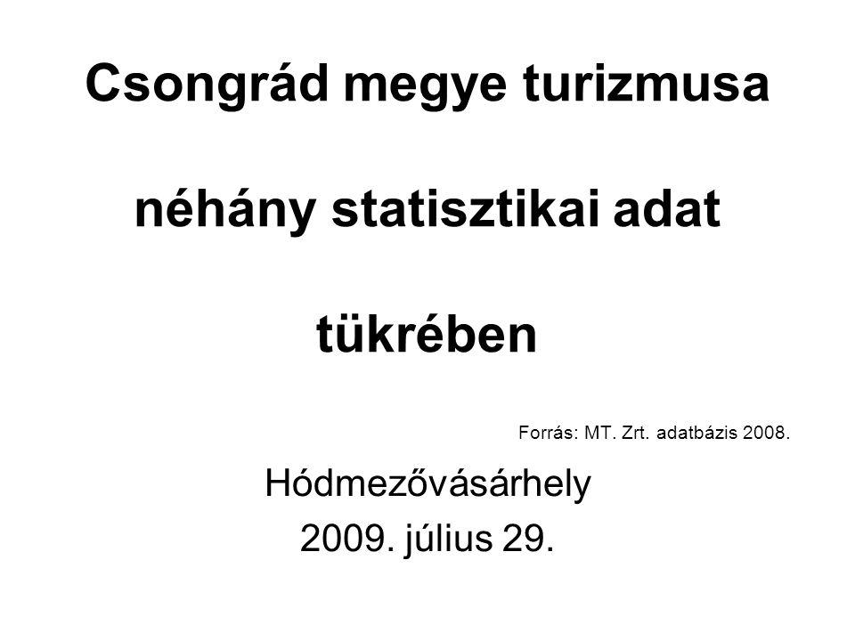 Csongrád megye turizmusa néhány statisztikai adat tükrében Forrás: MT. Zrt. adatbázis 2008. Hódmezővásárhely 2009. július 29.