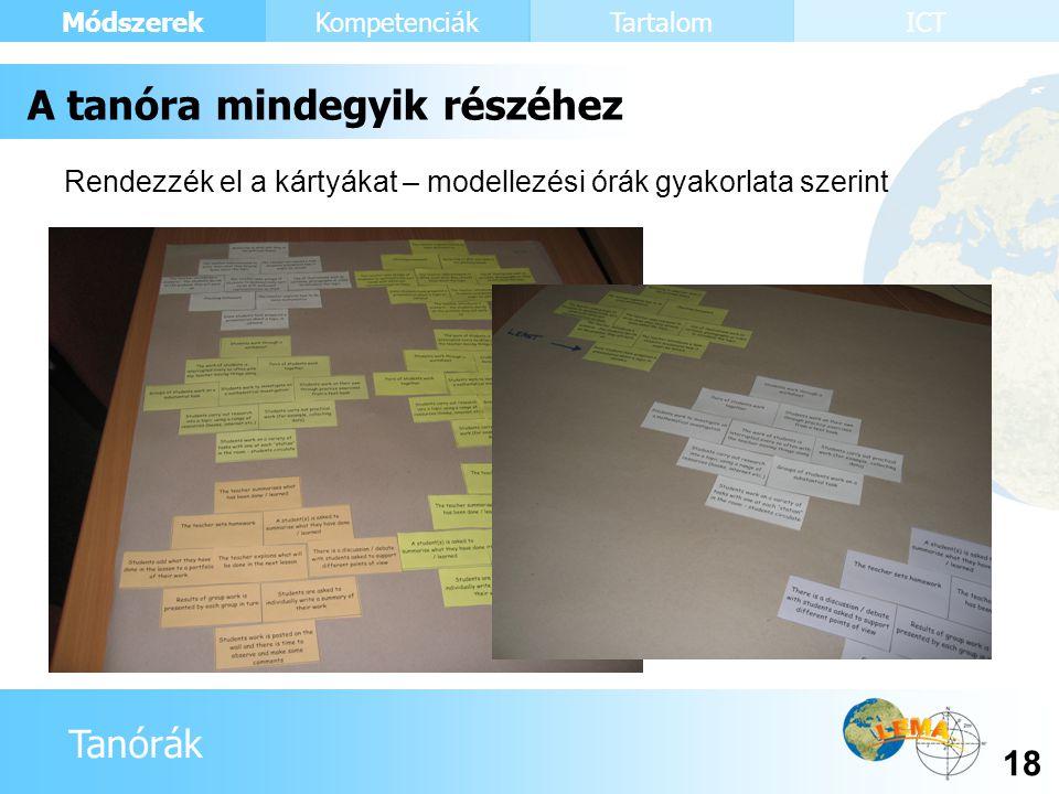 Tanórák Módszerek 18 KompetenciákTartalomICT Rendezzék el a kártyákat – modellezési órák gyakorlata szerint would / could use wouldn't / couldn't use