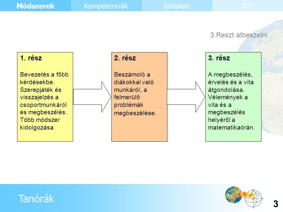 Tanórák Módszerek 3 KompetenciákTartalomICT 1. rész Bevezetés a főbb kérdésekbe. Szerepjáték és visszajelzés a csoportmunkáról és megbeszélés. Több mó