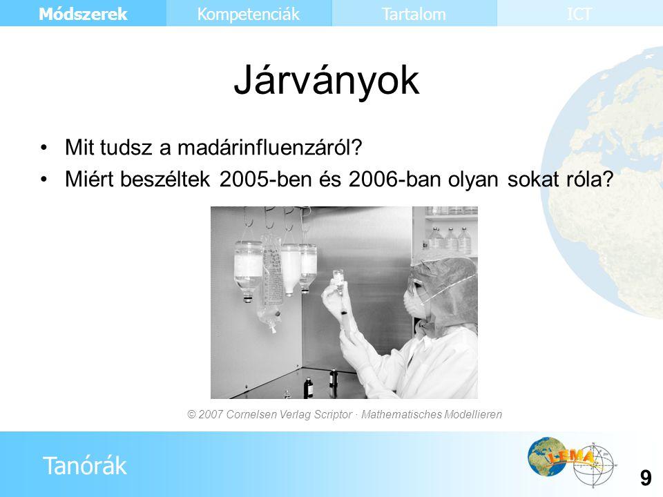 Tanórák Módszerek 9 KompetenciákTartalomICT Mit tudsz a madárinfluenzáról? Miért beszéltek 2005-ben és 2006-ban olyan sokat róla? Járványok © 2007 Cor
