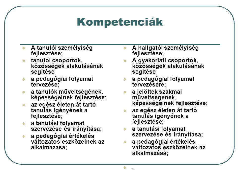 Kompetenciák A tanulói személyiség fejlesztése; tanulói csoportok, közösségek alakulásának segítése a pedagógiai folyamat tervezése; a tanulók műveltségének, képességeinek fejlesztése; az egész életen át tartó tanulás igényének a fejlesztése; a tanulási folyamat szervezése és irányítása; a pedagógiai értékelés változatos eszközeinek az alkalmazása; A hallgatói személyiség fejlesztése; A gyakorlati csoportok, közösségek alakulásának segítése a pedagógiai folyamat tervezésére; a jelöltek szakmai műveltségének, képességeinek fejlesztése; az egész életen át tartó tanulás igényének a fejlesztése; a tanulási folyamat szervezése és irányítása; a pedagógiai értékelés változatos eszközeinek az alkalmazása;.