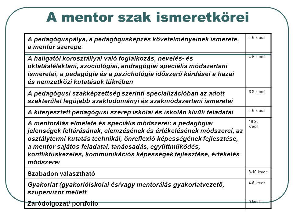 A mentor szak ismeretkörei A pedagóguspálya, a pedagógusképzés követelményeinek ismerete, a mentor szerepe 4-6 kredit A hallgatói korosztállyal való foglalkozás, nevelés- és oktatáslélektani, szociológiai, andragógiai speciális módszertani ismeretei, a pedagógia és a pszichológia időszerű kérdései a hazai és nemzetközi kutatások tükrében 4-6 kredit A pedagógusi szakképzettség szerinti specializációban az adott szakterület legújabb szaktudományi és szakmódszertani ismeretei 6-8 kredit A kiterjesztett pedagógusi szerep iskolai és iskolán kívüli feladatai 4-6 kredit A mentorálás elmélete és speciális módszerei: a pedagógiai jelenségek feltárásának, elemzésének és értékelésének módszerei, az osztálytermi kutatás technikái, önreflexió képességének fejlesztése, a mentor sajátos feladatai, tanácsadás, együttműködés, konfliktuskezelés, kommunikációs képességek fejlesztése, értékelés módszerei 18-20 kredit Szabadon választható 8-10 kredit Gyakorlat (gyakorlóiskolai és/vagy mentorálás gyakorlatvezető, szupervizor mellett 4-6 kredit Záródolgozat/ portfolio 5 kredit