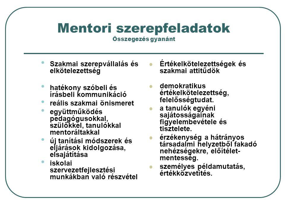 Mentori szerepfeladatok Összegezés gyanánt Szakmai szerepvállalás és elkötelezettség hatékony szóbeli és írásbeli kommunikáció reális szakmai önismeret együttműködés pedagógusokkal, szülőkkel, tanulókkal mentoráltakkal új tanítási módszerek és eljárások kidolgozása, elsajátítása iskolai szervezetfejlesztési munkákban való részvétel Értékelkötelezettségek és szakmai attitűdök demokratikus értékelkötelezettség, felelősségtudat.