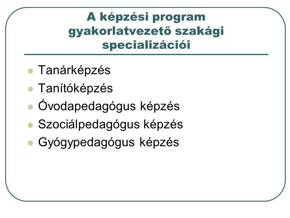 A képzési program gyakorlatvezető szakági specializációi Tanárképzés Tanítóképzés Óvodapedagógus képzés Szociálpedagógus képzés Gyógypedagógus képzés