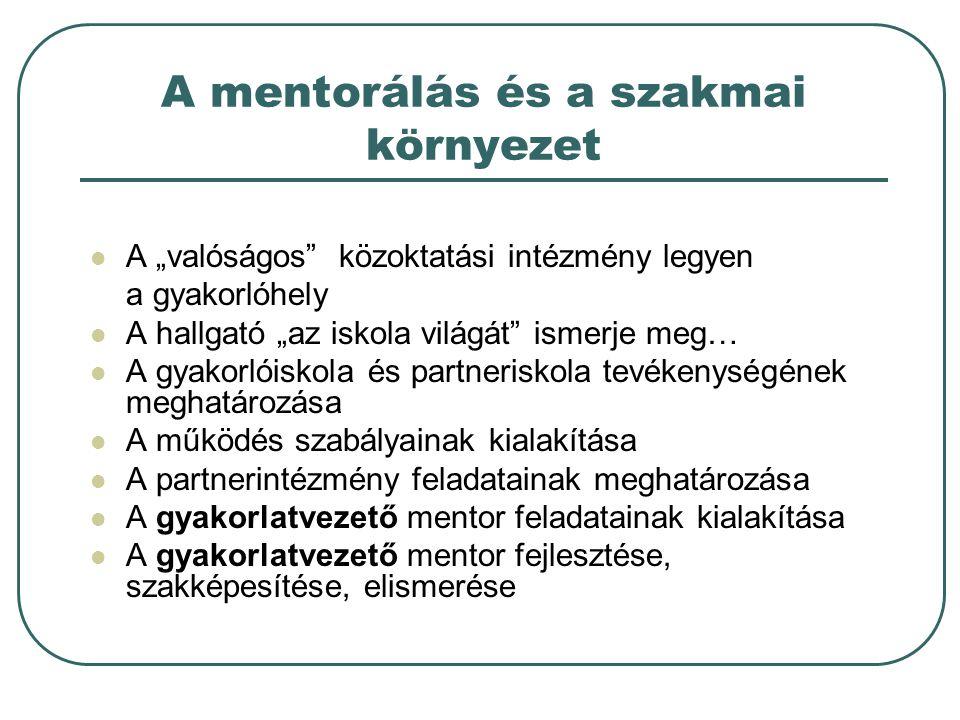 """A mentorálás és a szakmai környezet A """"valóságos közoktatási intézmény legyen a gyakorlóhely A hallgató """"az iskola világát ismerje meg… A gyakorlóiskola és partneriskola tevékenységének meghatározása A működés szabályainak kialakítása A partnerintézmény feladatainak meghatározása A gyakorlatvezető mentor feladatainak kialakítása A gyakorlatvezető mentor fejlesztése, szakképesítése, elismerése"""