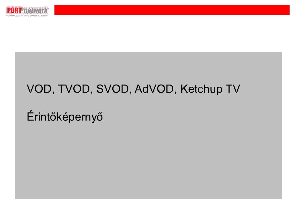 i VOD, TVOD, SVOD, AdVOD, Ketchup TV Érintőképernyő