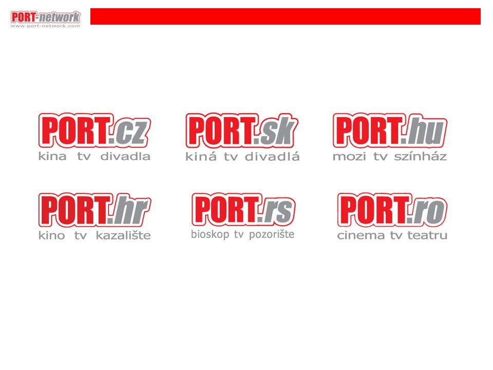i PORT Network: 1996 – Magyarország 2000 – Rom á nia … 2009 – S z erbia 2012 - Bos z nia Napi 350.000 felhasználó