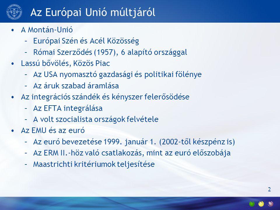 Az Európai Unió múltjáról A Montán-Unió –Európai Szén és Acél Közösség –Római Szerződés (1957), 6 alapító országgal Lassú bővölés, Közös Piac –Az USA nyomasztó gazdasági és politikai fölénye –Az áruk szabad áramlása Az integrációs szándék és kényszer felerősödése –Az EFTA integrálása –A volt szocialista országok felvétele Az EMU és az euró –Az euró bevezetése 1999.