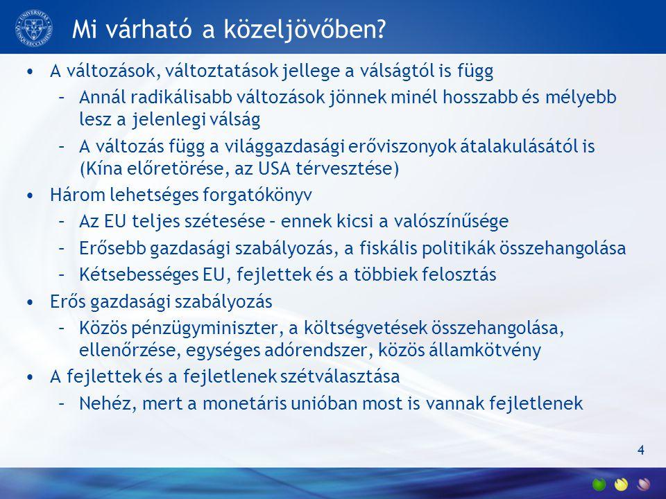 Mi lesz veled Magyarország.Miként érint bennünket az EU és az euró válsága.