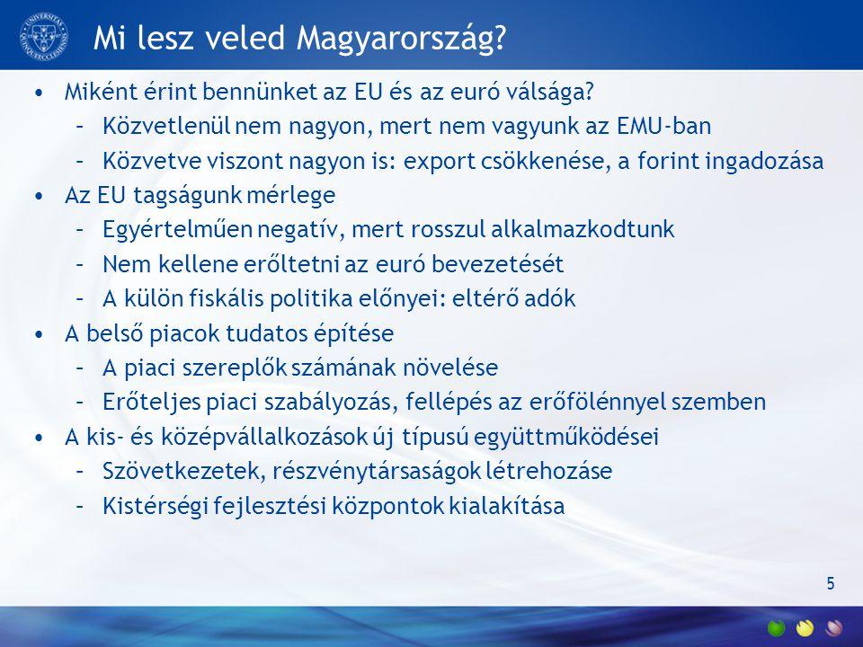 Mi lesz veled Magyarország. Miként érint bennünket az EU és az euró válsága.