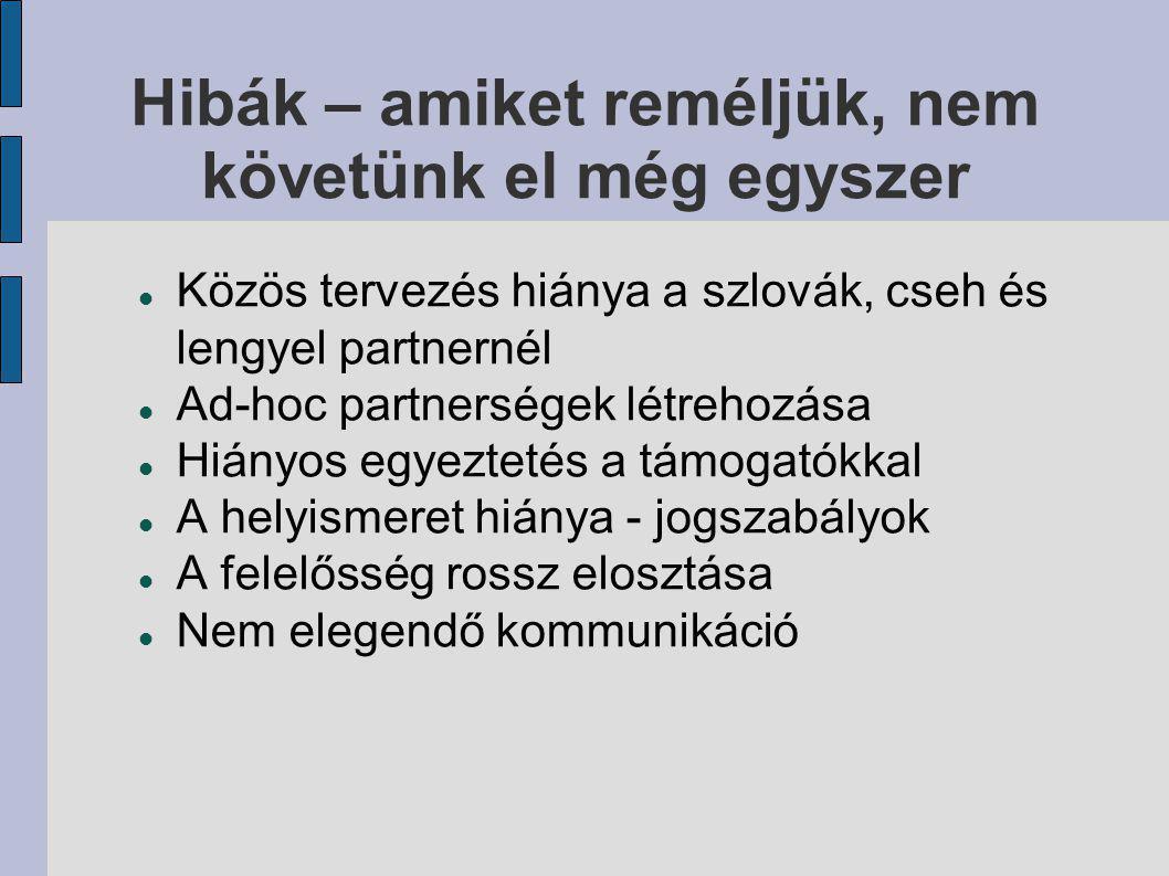 Hibák – amiket reméljük, nem követünk el még egyszer Közös tervezés hiánya a szlovák, cseh és lengyel partnernél Ad-hoc partnerségek létrehozása Hiányos egyeztetés a támogatókkal A helyismeret hiánya - jogszabályok A felelősség rossz elosztása Nem elegendő kommunikáció