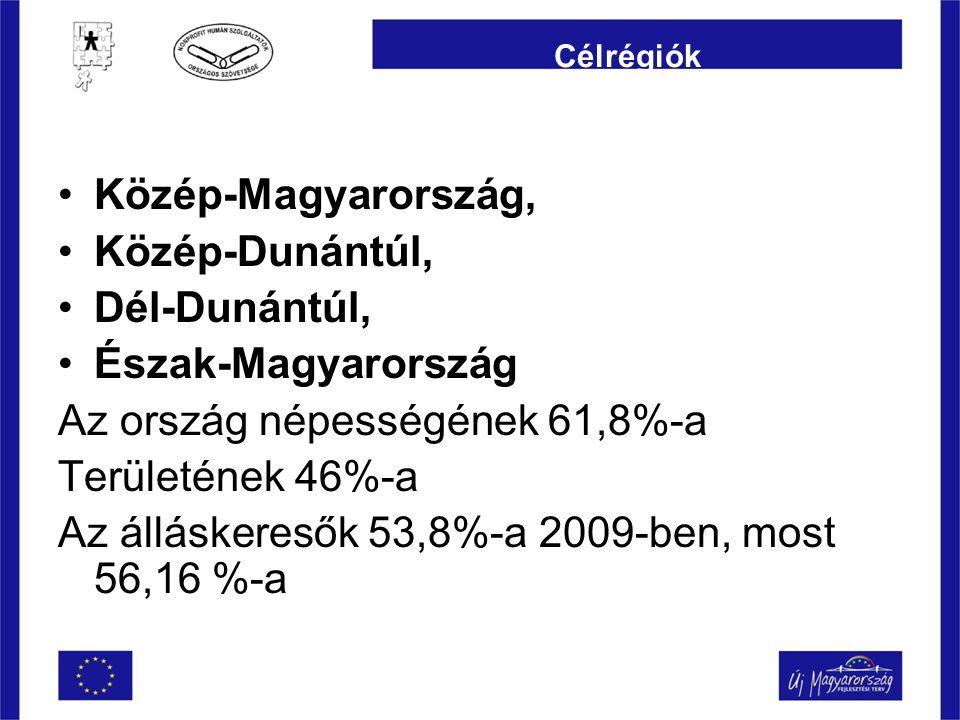 Célrégiók Közép-Magyarország, Közép-Dunántúl, Dél-Dunántúl, Észak-Magyarország Az ország népességének 61,8%-a Területének 46%-a Az álláskeresők 53,8%-a 2009-ben, most 56,16 %-a