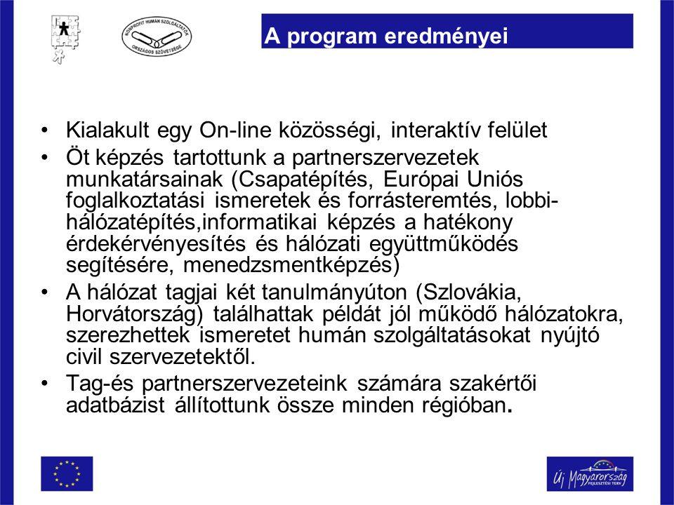 A program eredményei Kialakult egy On-line közösségi, interaktív felület Öt képzés tartottunk a partnerszervezetek munkatársainak (Csapatépítés, Európai Uniós foglalkoztatási ismeretek és forrásteremtés, lobbi- hálózatépítés,informatikai képzés a hatékony érdekérvényesítés és hálózati együttműködés segítésére, menedzsmentképzés) A hálózat tagjai két tanulmányúton (Szlovákia, Horvátország) találhattak példát jól működő hálózatokra, szerezhettek ismeretet humán szolgáltatásokat nyújtó civil szervezetektől.