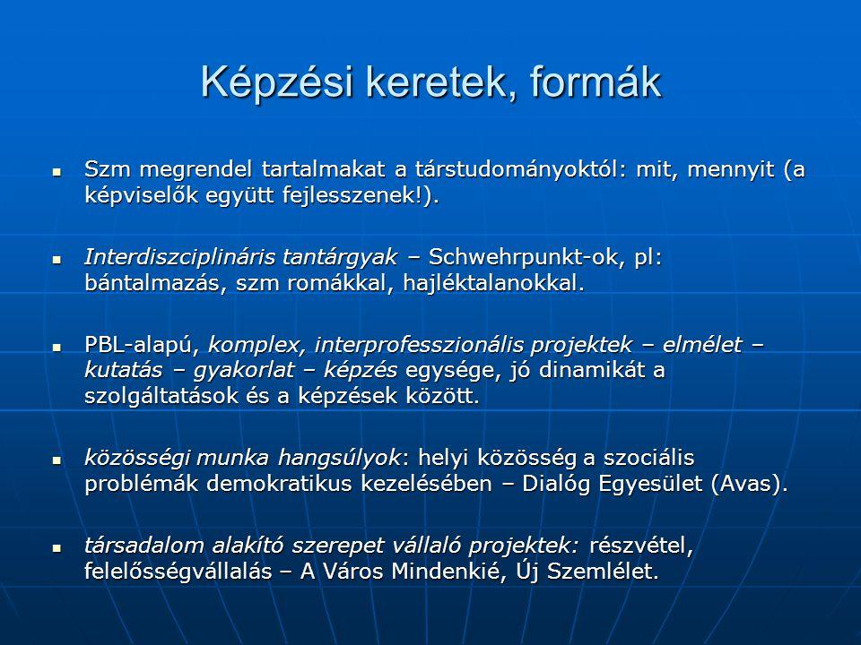 Képzési keretek, formák Szm megrendel tartalmakat a társtudományoktól: mit, mennyit (a képviselők együtt fejlesszenek!).