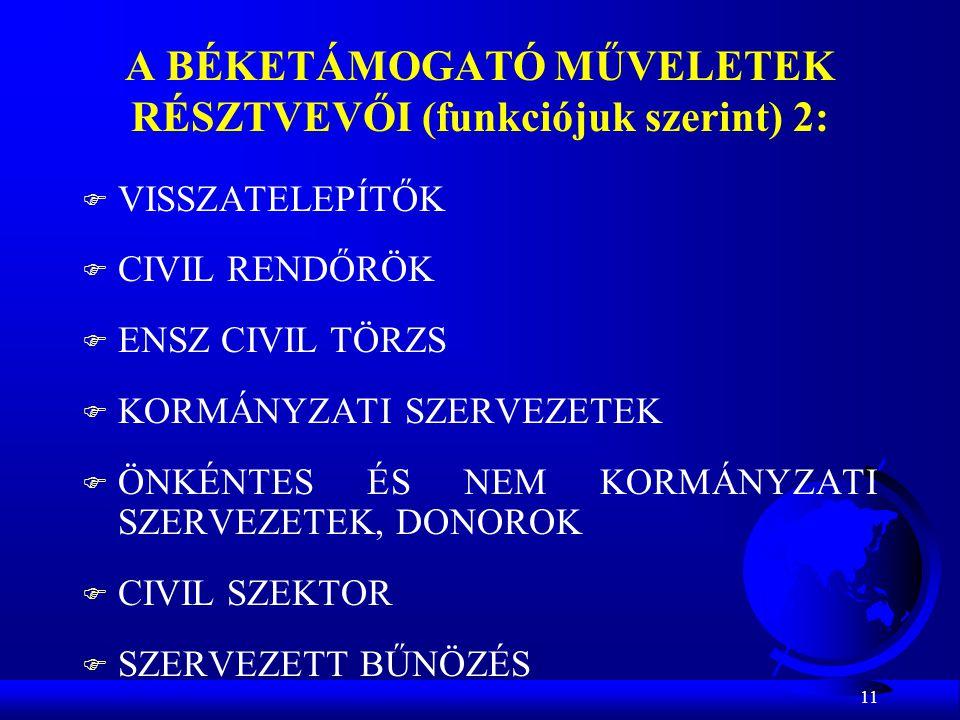 11 A BÉKETÁMOGATÓ MŰVELETEK RÉSZTVEVŐI (funkciójuk szerint) 2: F VISSZATELEPÍTŐK F CIVIL RENDŐRÖK F ENSZ CIVIL TÖRZS F KORMÁNYZATI SZERVEZETEK F ÖNKÉN