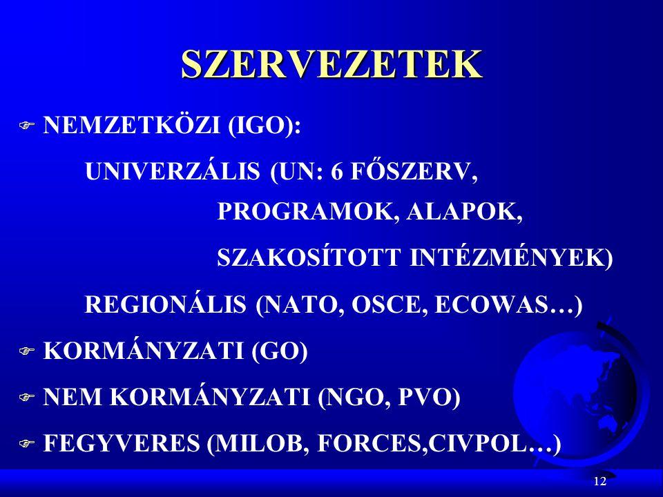 12 SZERVEZETEK F NEMZETKÖZI (IGO): UNIVERZÁLIS (UN: 6 FŐSZERV, PROGRAMOK, ALAPOK, SZAKOSÍTOTT INTÉZMÉNYEK) REGIONÁLIS (NATO, OSCE, ECOWAS…) F KORMÁNYZ