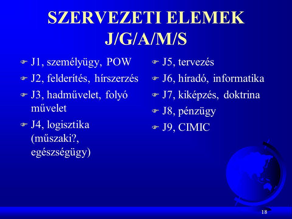 18 SZERVEZETI ELEMEK J/G/A/M/S F J1, személyügy, POW F J2, felderítés, hírszerzés F J3, hadművelet, folyó művelet F J4, logisztika (műszaki?, egészség