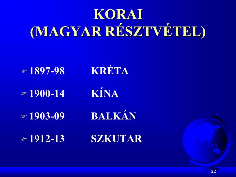 22 KORAI (MAGYAR RÉSZTVÉTEL) F 1897-98 KRÉTA F 1900-14 KÍNA F 1903-09 BALKÁN F 1912-13 SZKUTAR