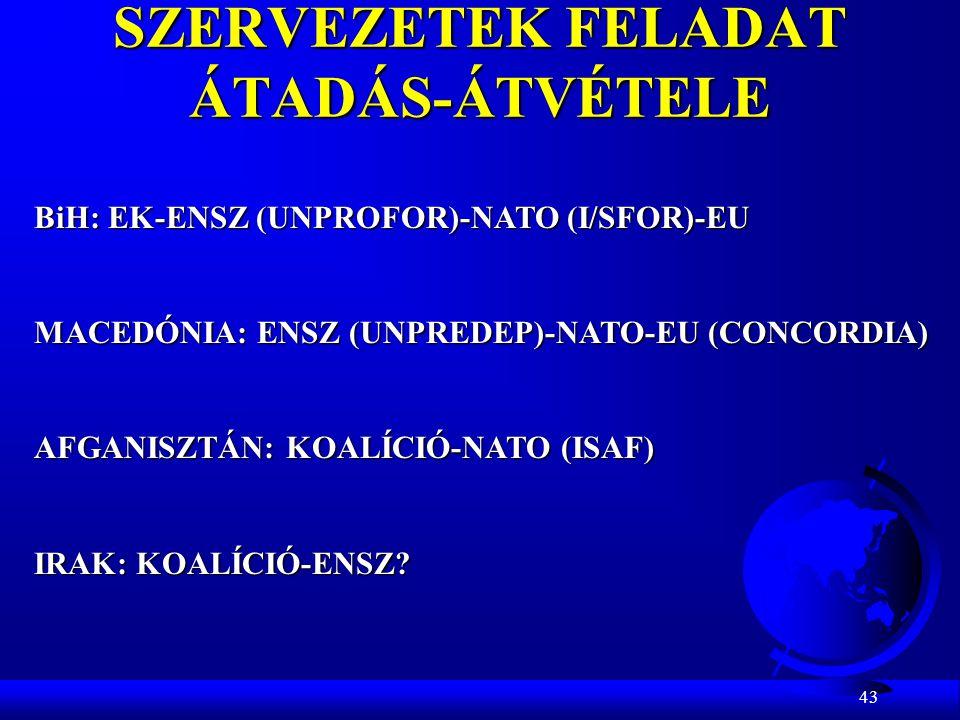 43 SZERVEZETEK FELADAT ÁTADÁS-ÁTVÉTELE BiH: EK-ENSZ (UNPROFOR)-NATO (I/SFOR)-EU MACEDÓNIA: ENSZ (UNPREDEP)-NATO-EU (CONCORDIA) AFGANISZTÁN: KOALÍCIÓ-N