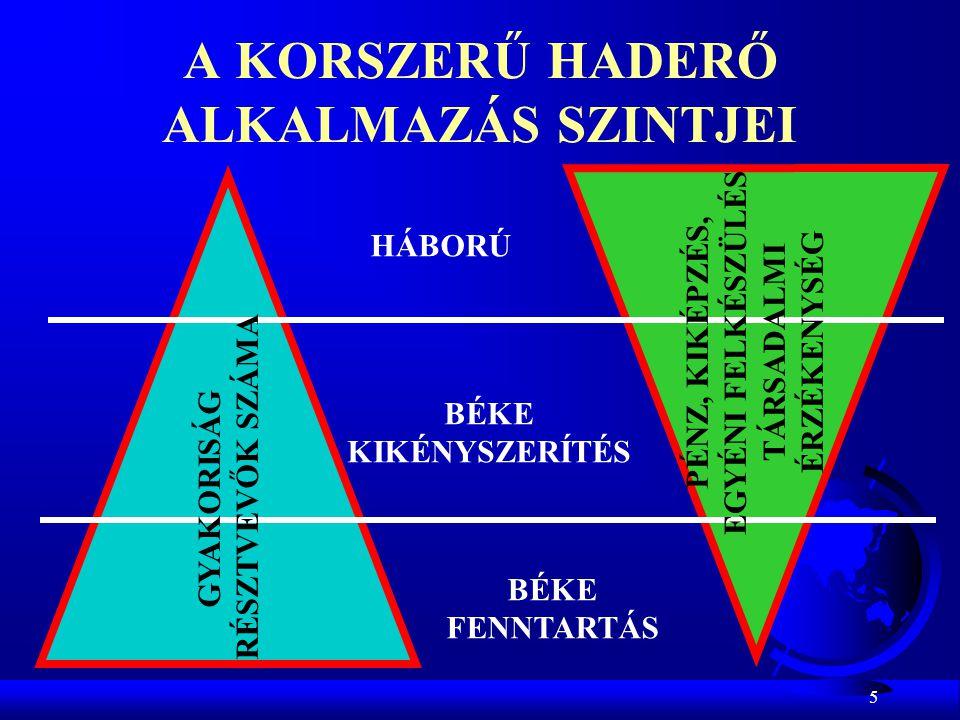 """6 """"BÉKE MŰVELETEK F NATO: F Konfliktus megelőzés (CP) F Béketeremtés (PM) F Békefenntartás (PK) F Békeépítés (PB) F Béke kikényszerítés (PE) F Humanitárius művelet (HO) F ENSZ: F Preventív diplomácia (PD) F Béketeremtés (PM) F Békefenntartás (PK) F Békeépítés (PB)"""