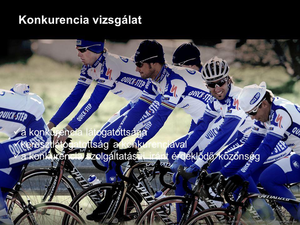 Konkurencia vizsgálat www.specialized.com/us/en/bc/SBCCompanyNews.jsp a konkurencia látogatottsága keresztlátogatottság a konkurenciával a konkurencia