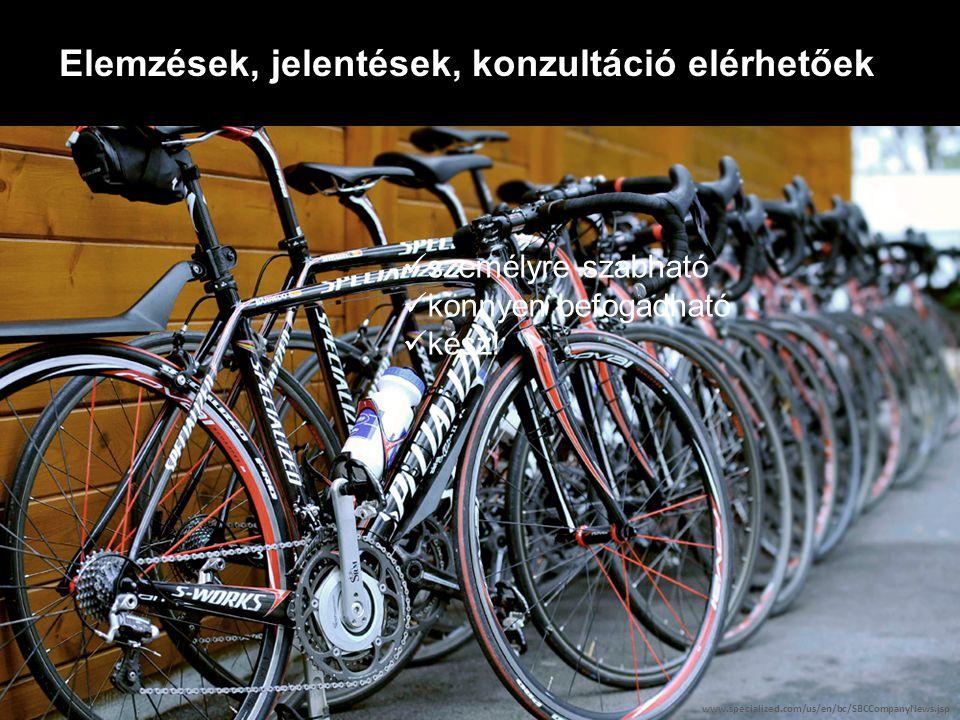 Przegląd sprzętu Elemzések, jelentések, konzultáció elérhetőek www.specialized.com/us/en/bc/SBCCompanyNews.jsp személyre szabható könnyen befogadható