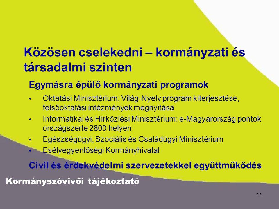 Kormányszóvivői tájékoztató 11 Egymásra épülő kormányzati programok Oktatási Minisztérium: Világ-Nyelv program kiterjesztése, felsőoktatási intézménye