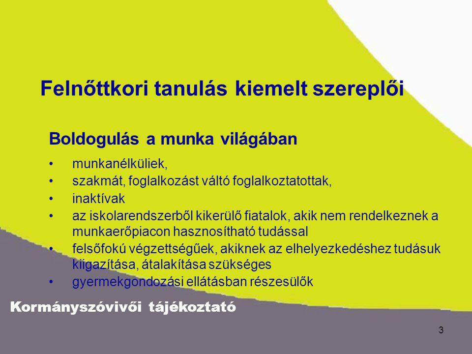 Kormányszóvivői tájékoztató 3 Boldogulás a munka világában munkanélküliek, szakmát, foglalkozást váltó foglalkoztatottak, inaktívak az iskolarendszerb