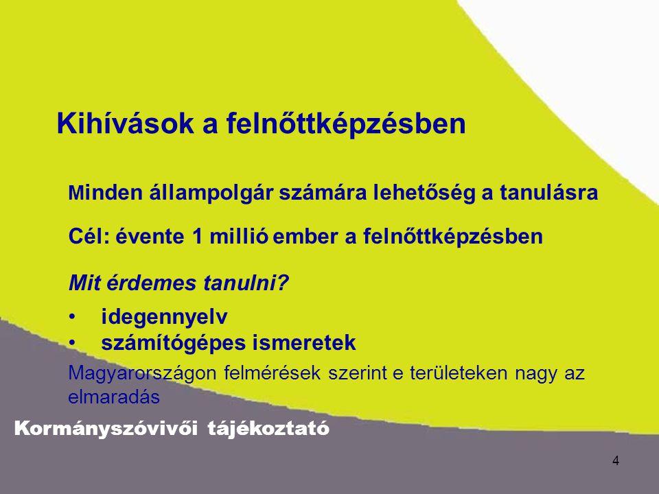 Kormányszóvivői tájékoztató 4 M inden állampolgár számára lehetőség a tanulásra Cél: évente 1 millió ember a felnőttképzésben Mit érdemes tanulni? ide