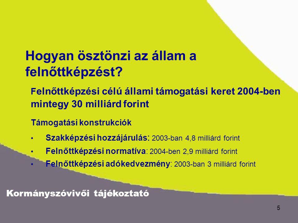 Kormányszóvivői tájékoztató 5 F elnőttképzési célú állami támogatási keret 2004-ben mintegy 30 milliárd forint Támogatási konstrukciók Szakképzési hoz