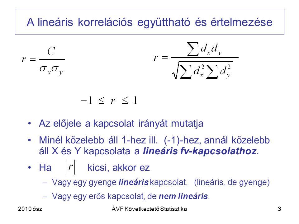 33 A lineáris korrelációs együttható és értelmezése Az előjele a kapcsolat irányát mutatja Minél közelebb áll 1-hez ill. (-1)-hez, annál közelebb áll