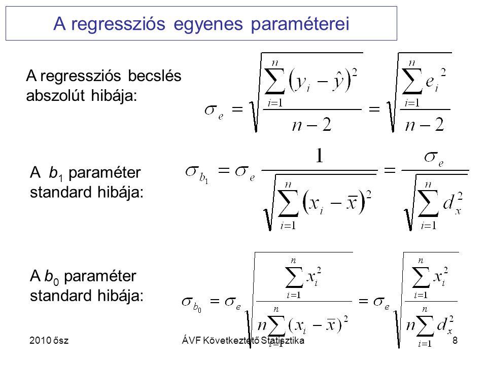 9 A regresszió tesztelése és a konfidencia-intervallum Konfidencia-intervallumok : t szabadságfoka = n – 2 paraméter tesztelése t-próbával: Próbafüggvény: 2010 őszÁVF Következtető Statisztika