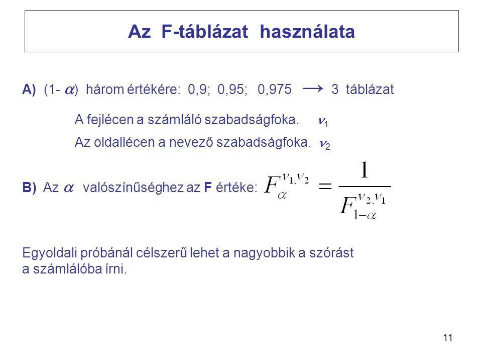 11 Az F-táblázat használata A) (1-  ) három értékére: 0,9; 0,95; 0,975 → 3 táblázat A fejlécen a számláló szabadságfoka. 1 Az oldallécen a nevező sza