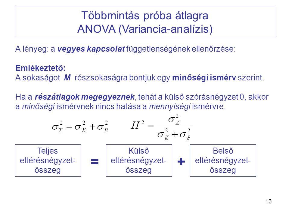 13 Többmintás próba átlagra ANOVA (Variancia-analízis) A lényeg: a vegyes kapcsolat függetlenségének ellenőrzése: Emlékeztető: A sokaságot M részsokas