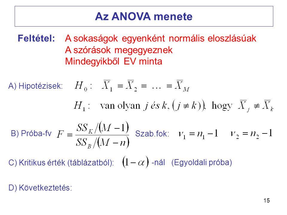 15 Az ANOVA menete Feltétel:A sokaságok egyenként normális eloszlásúak A szórások megegyeznek Mindegyikből EV minta A) Hipotézisek: B) Próba-fv D) Köv