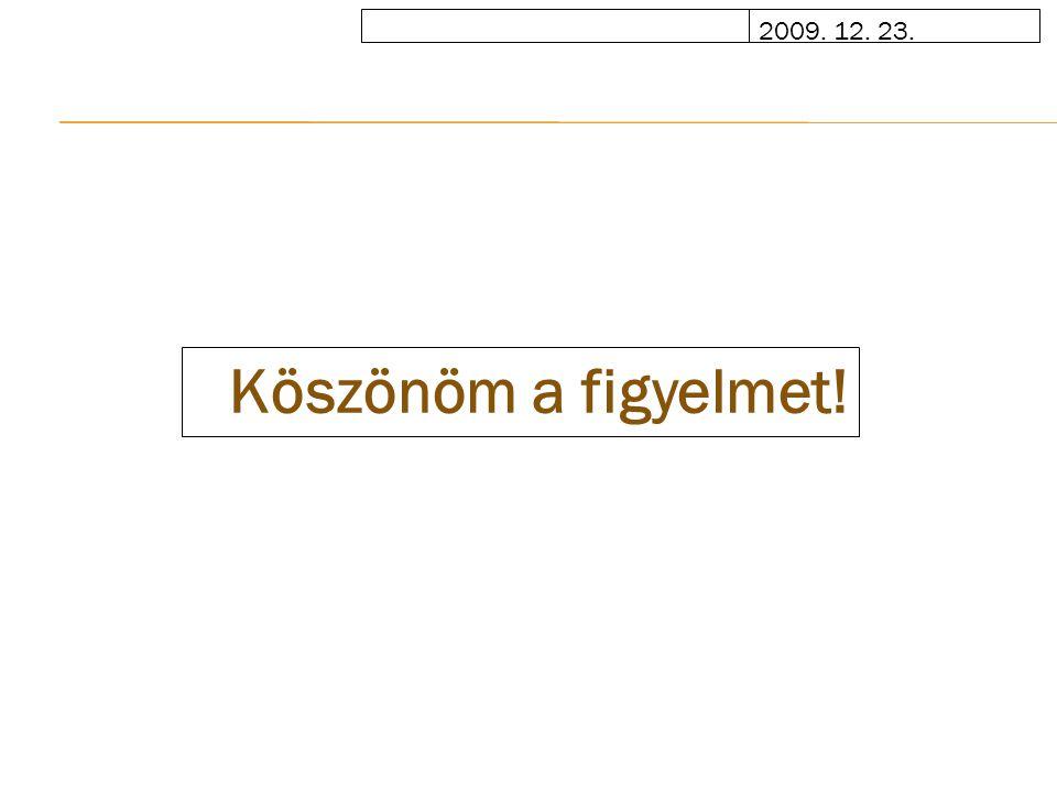 2009. 12. 23. Köszönöm a figyelmet!