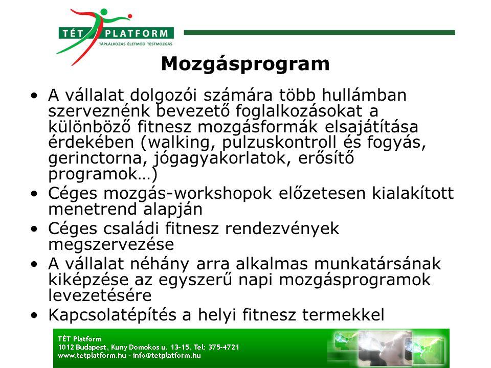Mozgásprogram A vállalat dolgozói számára több hullámban szerveznénk bevezető foglalkozásokat a különböző fitnesz mozgásformák elsajátítása érdekében (walking, pulzuskontroll és fogyás, gerinctorna, jógagyakorlatok, erősítő programok…) Céges mozgás-workshopok előzetesen kialakított menetrend alapján Céges családi fitnesz rendezvények megszervezése A vállalat néhány arra alkalmas munkatársának kiképzése az egyszerű napi mozgásprogramok levezetésére Kapcsolatépítés a helyi fitnesz termekkel